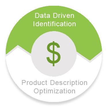 product-description-seo-cycle