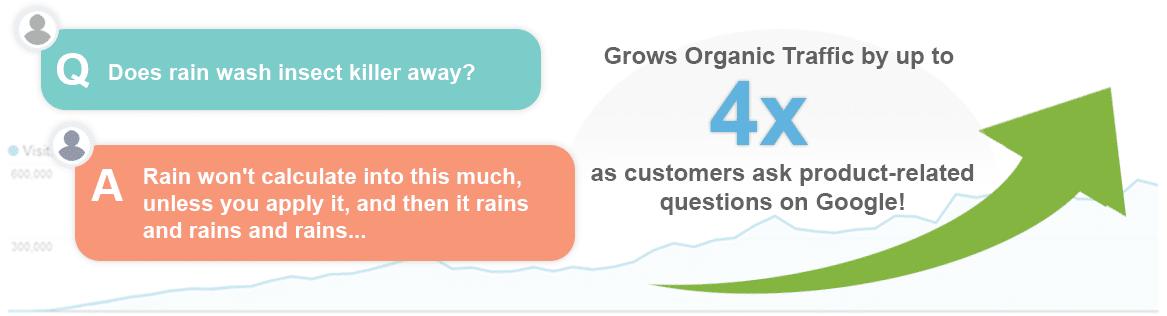 growth-chart-2